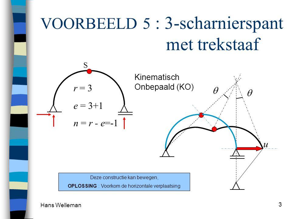 Hans Welleman 3 VOORBEELD 5 : 3-scharnierspant met trekstaaf  u Kinematisch Onbepaald (KO) r = 3 e = 3+1 n = r - e=-1 S Deze constructie kan bewegen, OPLOSSING : Voorkom de horizontale verplaatsing
