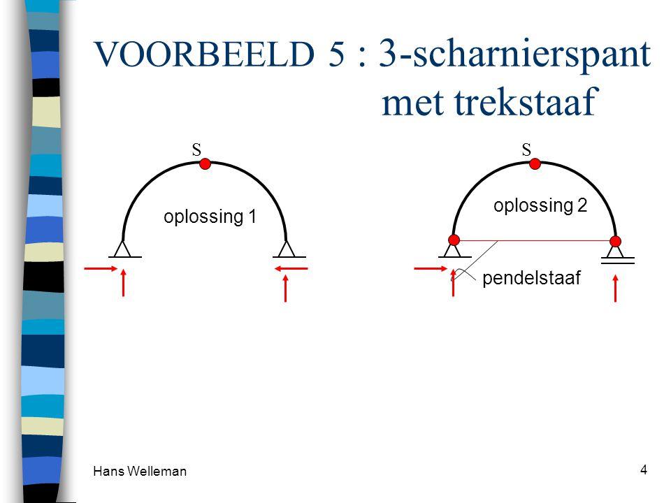 Hans Welleman 4 VOORBEELD 5 : 3-scharnierspant met trekstaaf S oplossing 1 pendelstaaf S oplossing 2
