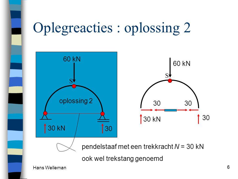 Hans Welleman 6 Oplegreacties : oplossing 2 S 60 kN 30 30 kN 30 S 60 kN 30 30 kN 30 S oplossing 2 30 30 kN 60 kN pendelstaaf met een trekkracht N = 30 kN ook wel trekstang genoemd