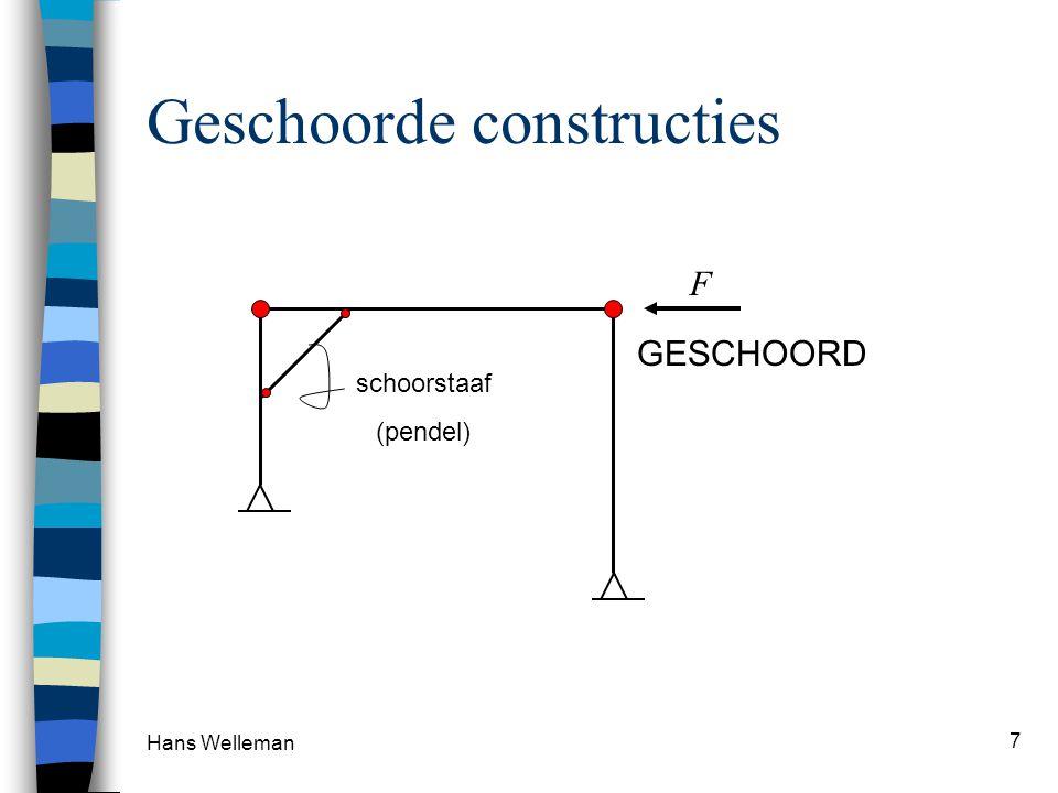 Hans Welleman 7 Geschoorde constructies F ongeschoordGESCHOORD schoorstaaf (pendel)
