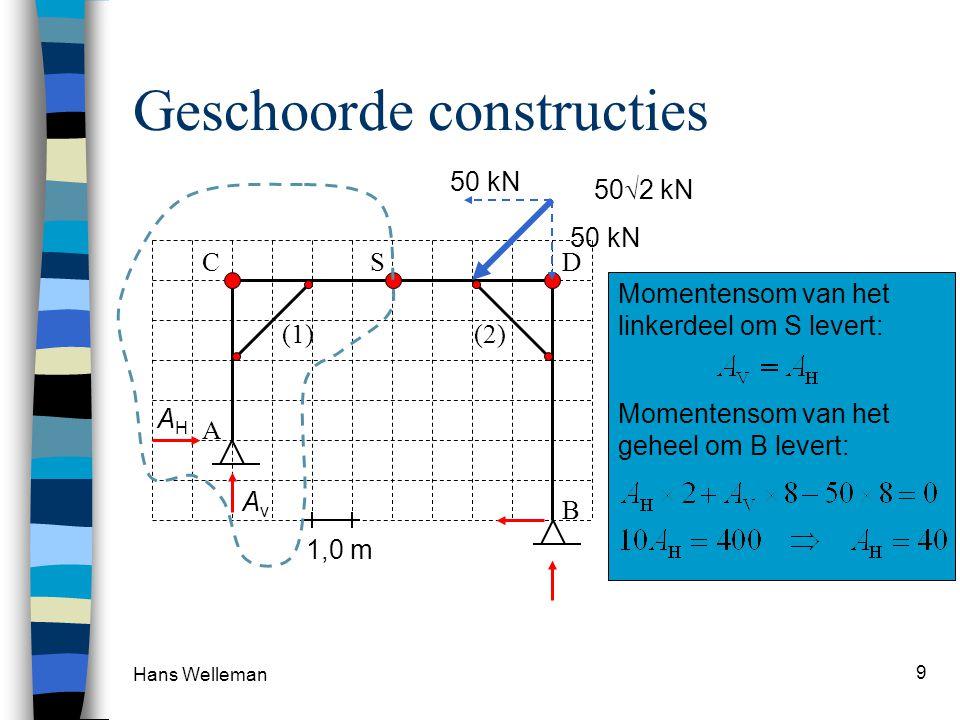 Hans Welleman 9 Geschoorde constructies A B 1,0 m 50  2 kN DCS (1)(2) AvAv 50 kN Momentensom van het linkerdeel om S levert: AHAH Momentensom van het geheel om B levert: