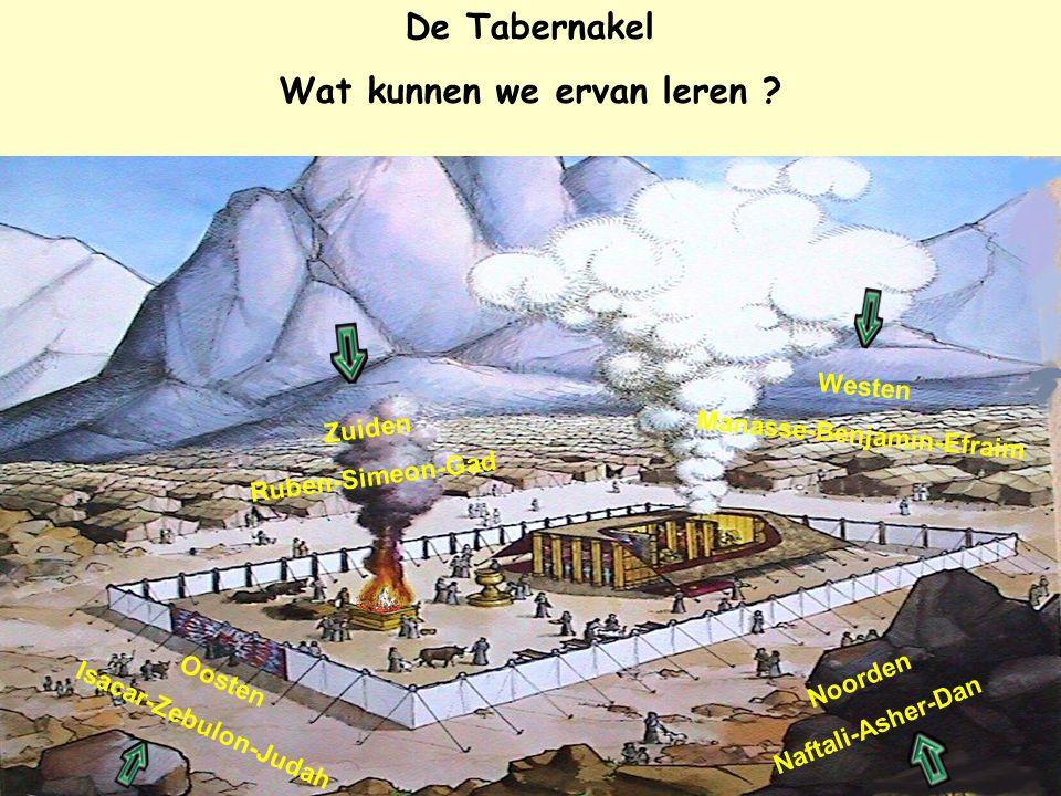 De Tabernakel Wat kunnen we ervan leren .