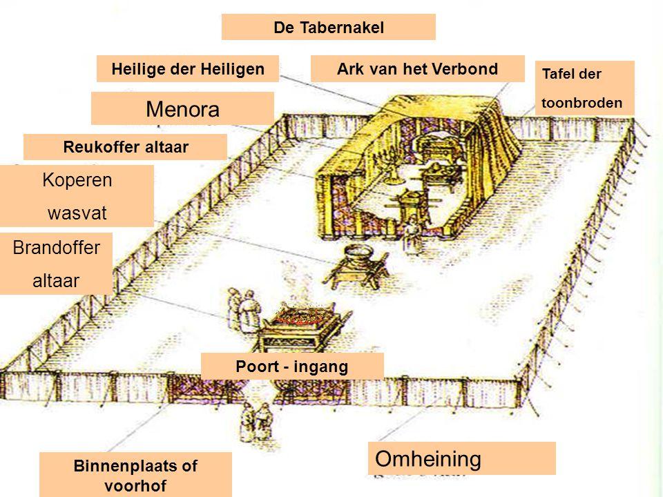 De Tabernakel Heilige der HeiligenArk van het Verbond Menora Tafel der toonbroden Brandoffer altaar Reukoffer altaar Koperen wasvat Binnenplaats of voorhof Omheining Poort - ingang