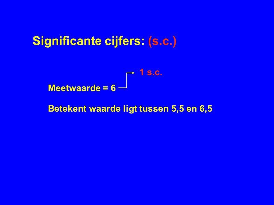Significante cijfers: (s.c.) Meetwaarde = 6 Betekent waarde ligt tussen 5,5 en 6,5 1 s.c.