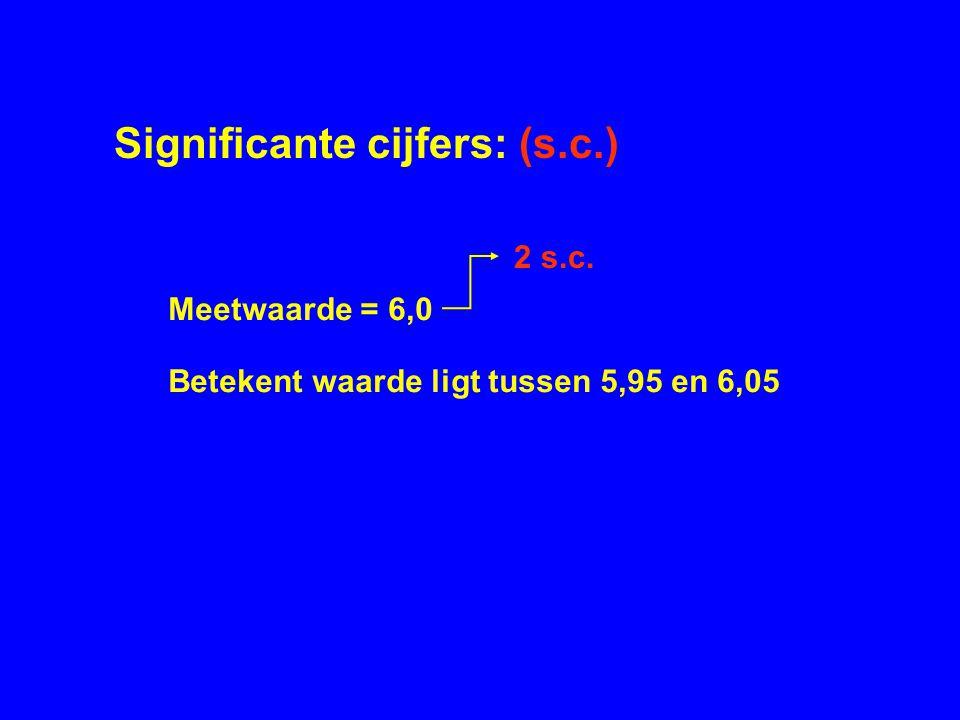 Significante cijfers: (s.c.) Meetwaarde = 6,0 Betekent waarde ligt tussen 5,95 en 6,05 2 s.c.