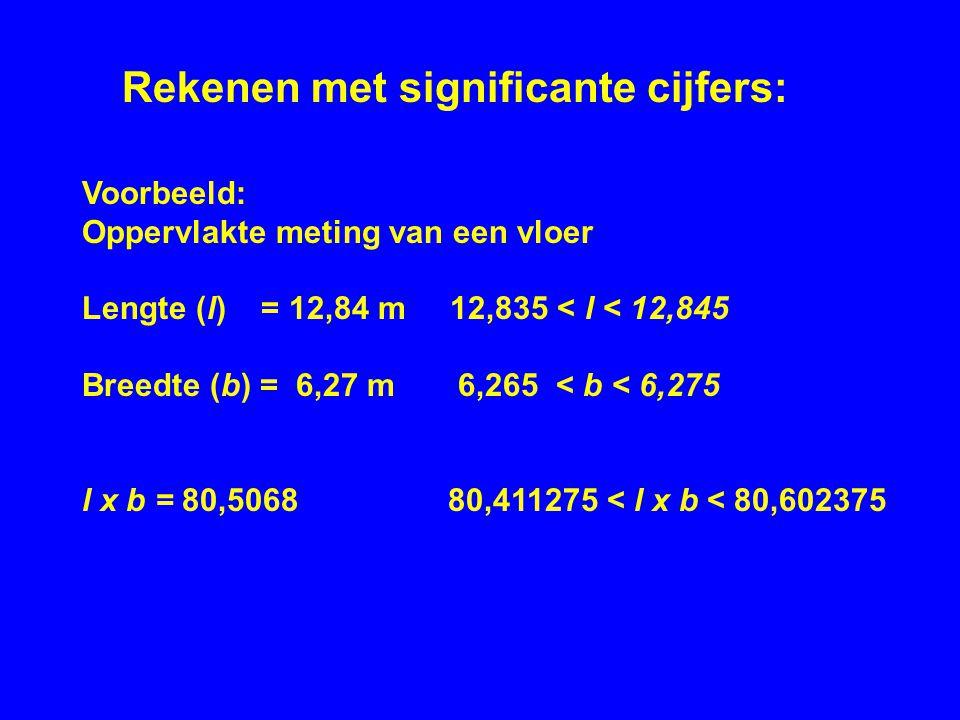 Voorbeeld: Oppervlakte meting van een vloer Lengte (l) = 12,84 m 12,835 < l < 12,845 Breedte (b) = 6,27 m 6,265 < b < 6,275 l x b = 80,5068 80,411275