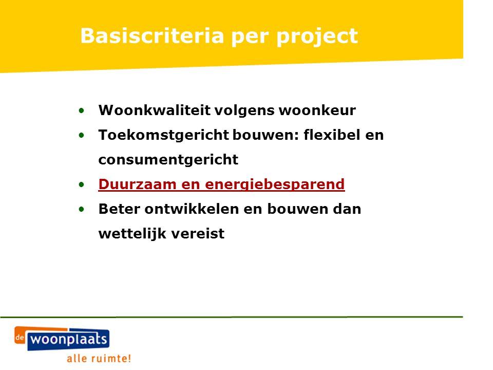 Woonkwaliteit volgens woonkeur Toekomstgericht bouwen: flexibel en consumentgericht Duurzaam en energiebesparend Beter ontwikkelen en bouwen dan wettelijk vereist Basiscriteria per project