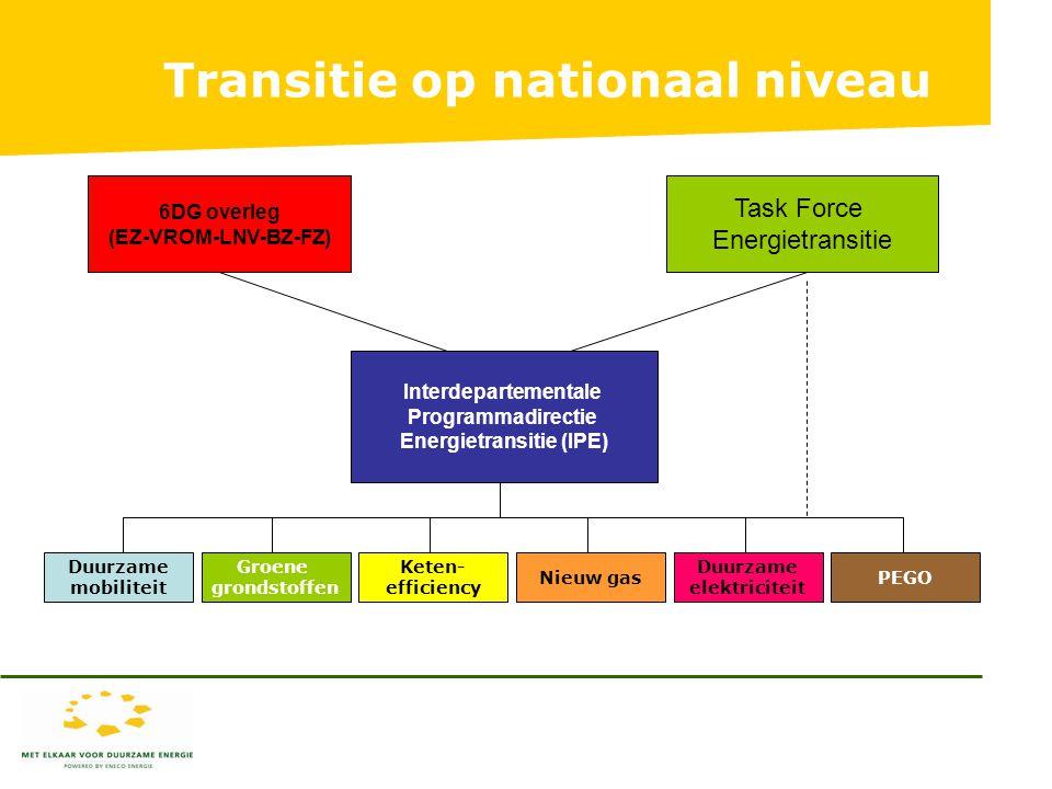 Transitie op nationaal niveau Groene grondstoffen Duurzame mobiliteit Keten- efficiency Nieuw gas Duurzame elektriciteit PEGO Interdepartementale Programmadirectie Energietransitie (IPE) 6DG overleg (EZ-VROM-LNV-BZ-FZ) Task Force Energietransitie