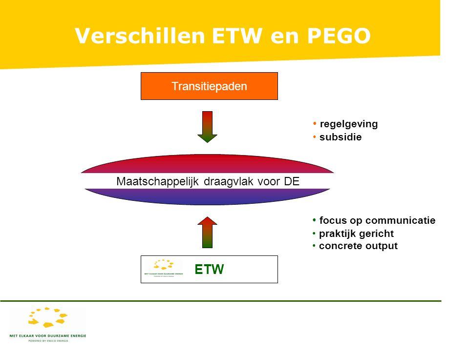 Verschillen ETW en PEGO Maatschappelijk draagvlak voor DE Transitiepaden ETW regelgeving subsidie focus op communicatie praktijk gericht concrete output