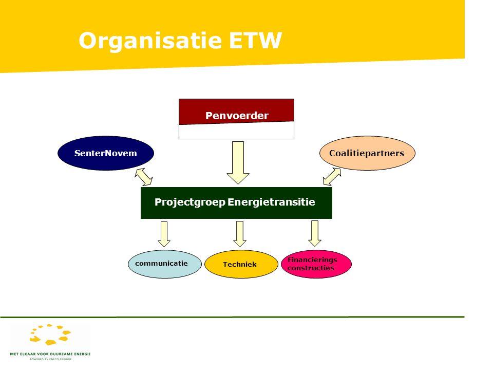 Organisatie ETW Techniek Projectgroep Energietransitie Financierings constructies communicatie CoalitiepartnersSenterNovem Penvoerder