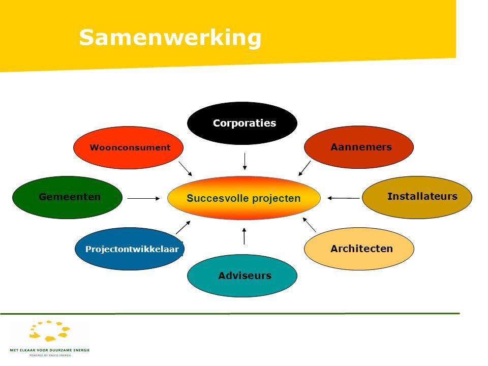 Doel: Het creëren van een breed maatschappelijk draagvlak voor toepassingen van duurzame energie.
