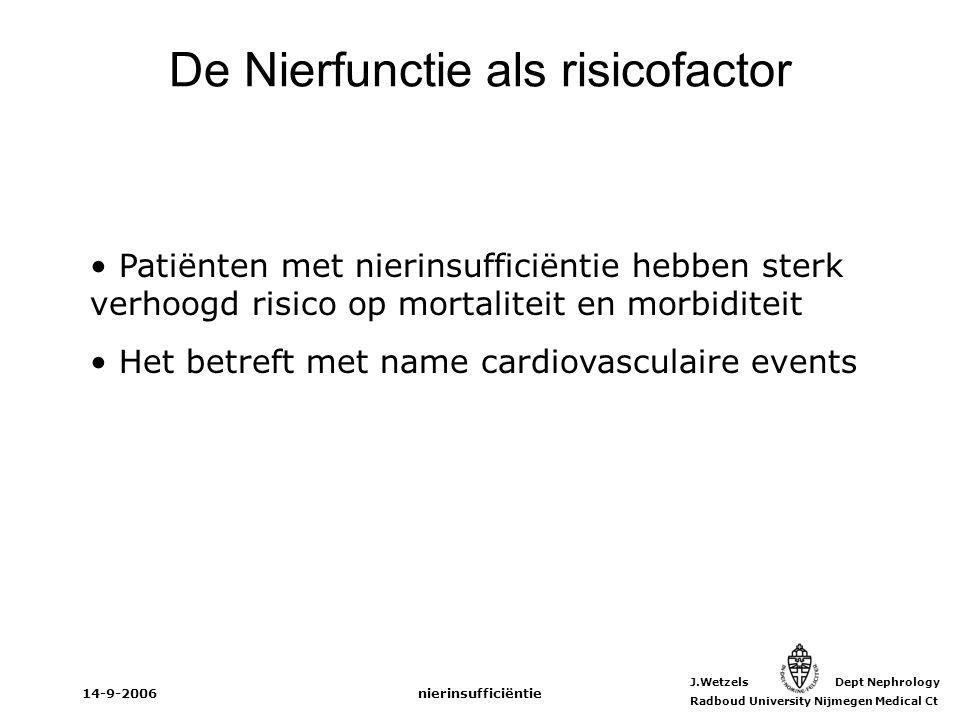J.Wetzels Dept Nephrology Radboud University Nijmegen Medical Ct 14-9-2006nierinsufficiëntie De Nierfunctie als risicofactor Patiënten met nierinsuffi