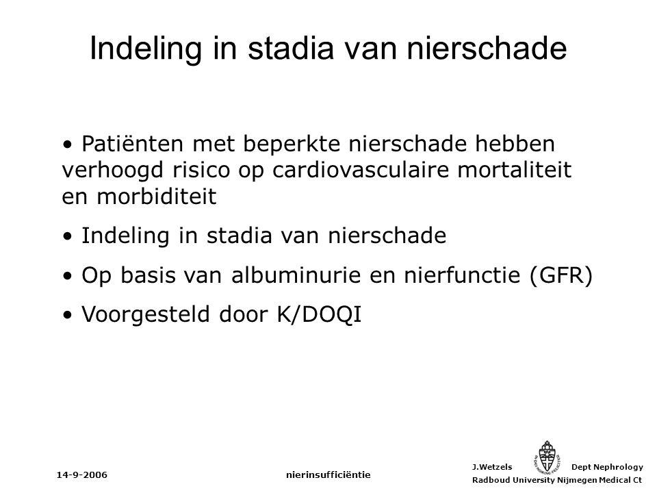 J.Wetzels Dept Nephrology Radboud University Nijmegen Medical Ct 14-9-2006nierinsufficiëntie Patiënten met beperkte nierschade hebben verhoogd risico