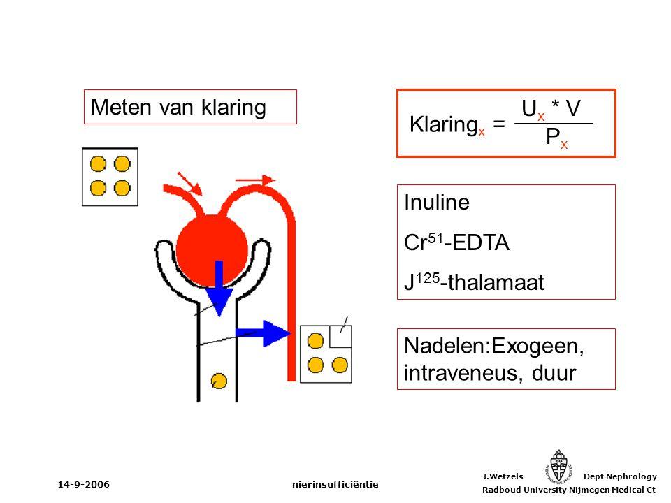 J.Wetzels Dept Nephrology Radboud University Nijmegen Medical Ct 14-9-2006nierinsufficiëntie Meten van klaring Klaring x = U x * V P x Inuline Cr 51 -