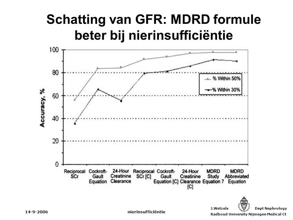 J.Wetzels Dept Nephrology Radboud University Nijmegen Medical Ct 14-9-2006nierinsufficiëntie Schatting van GFR: MDRD formule beter bij nierinsufficiën