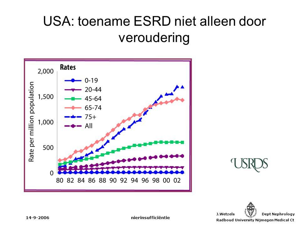 J.Wetzels Dept Nephrology Radboud University Nijmegen Medical Ct 14-9-2006nierinsufficiëntie USA: toename ESRD niet alleen door veroudering