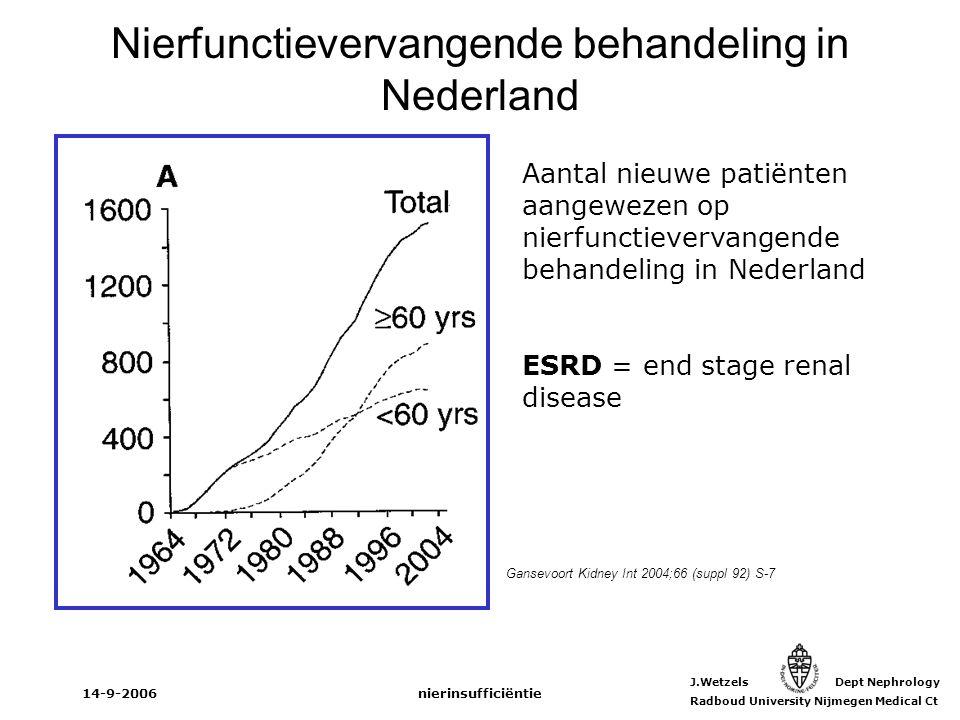 J.Wetzels Dept Nephrology Radboud University Nijmegen Medical Ct 14-9-2006nierinsufficiëntie Nierfunctievervangende behandeling in Nederland Aantal ni
