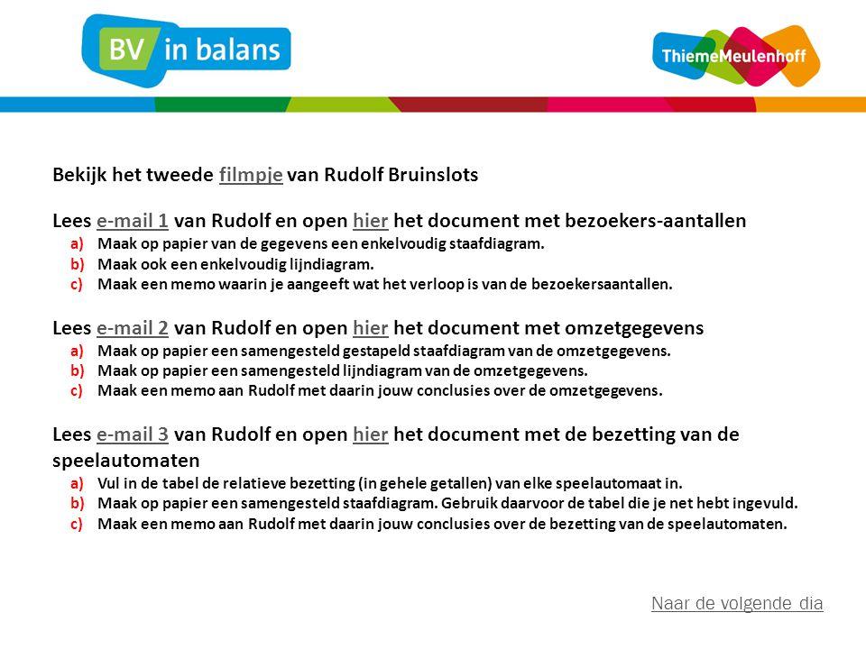 Bekijk het tweede filmpje van Rudolf Bruinslotsfilmpje Lees e-mail 1 van Rudolf en open hier het document met bezoekers-aantallene-mail 1hier a)Maak op papier van de gegevens een enkelvoudig staafdiagram.