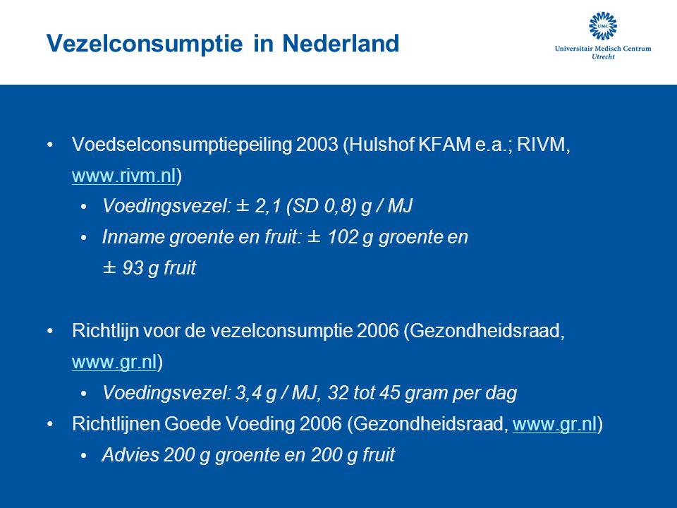 Vezelconsumptie in Nederland Voedselconsumptiepeiling 2003 (Hulshof KFAM e.a.; RIVM, www.rivm.nl) www.rivm.nl Voedingsvezel: ± 2,1 (SD 0,8) g / MJ Inn