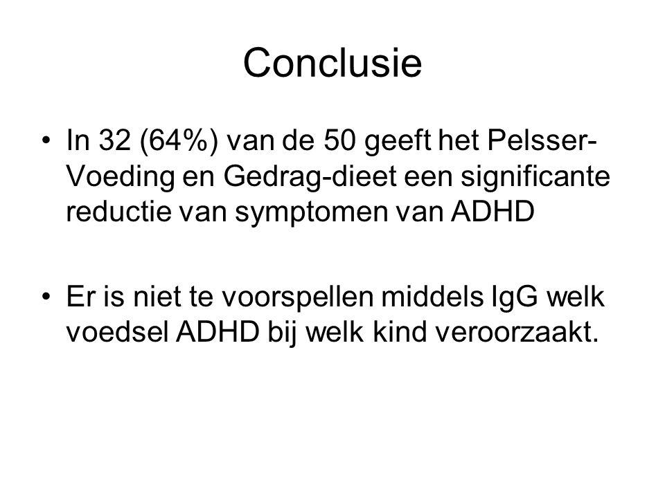 Conclusie In 32 (64%) van de 50 geeft het Pelsser- Voeding en Gedrag-dieet een significante reductie van symptomen van ADHD Er is niet te voorspellen middels IgG welk voedsel ADHD bij welk kind veroorzaakt.
