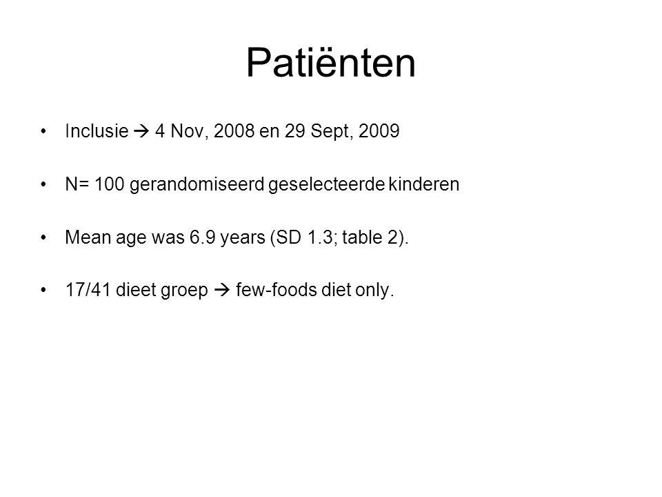 Patiënten Inclusie  4 Nov, 2008 en 29 Sept, 2009 N= 100 gerandomiseerd geselecteerde kinderen Mean age was 6.9 years (SD 1.3; table 2). 17/41 dieet g
