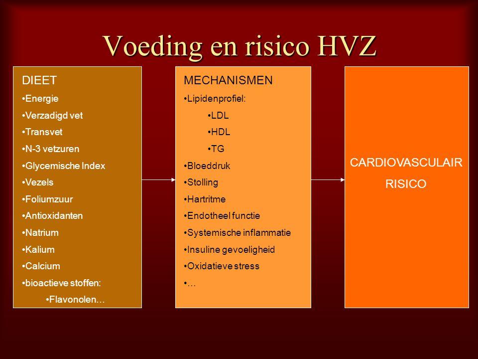 Voeding en risico HVZ DIEET Energie Verzadigd vet Transvet N-3 vetzuren Glycemische Index Vezels Foliumzuur Antioxidanten Natrium Kalium Calcium bioac