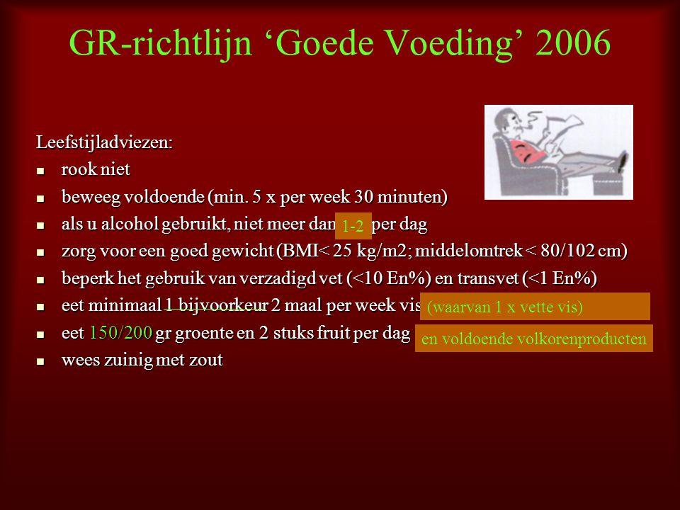 GR-richtlijn 'Goede Voeding' 2006 Leefstijladviezen: rook niet rook niet beweeg voldoende (min. 5 x per week 30 minuten) beweeg voldoende (min. 5 x pe