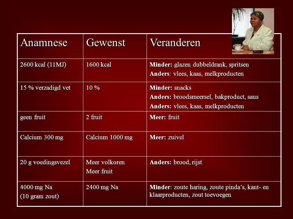 AnamneseGewenstVeranderen 2600 kcal (11MJ) 1600 kcal Minder: glazen dubbeldrank, spritsen Anders: vlees, kaas, melkproducten 15 % verzadigd vet 10 % M