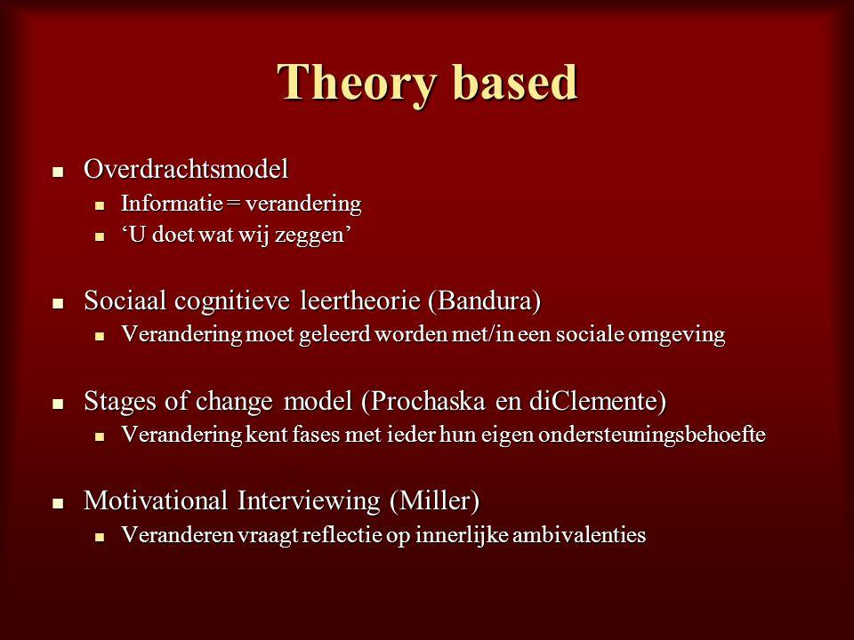 Theory based Overdrachtsmodel Overdrachtsmodel Informatie = verandering Informatie = verandering 'U doet wat wij zeggen' 'U doet wat wij zeggen' Socia
