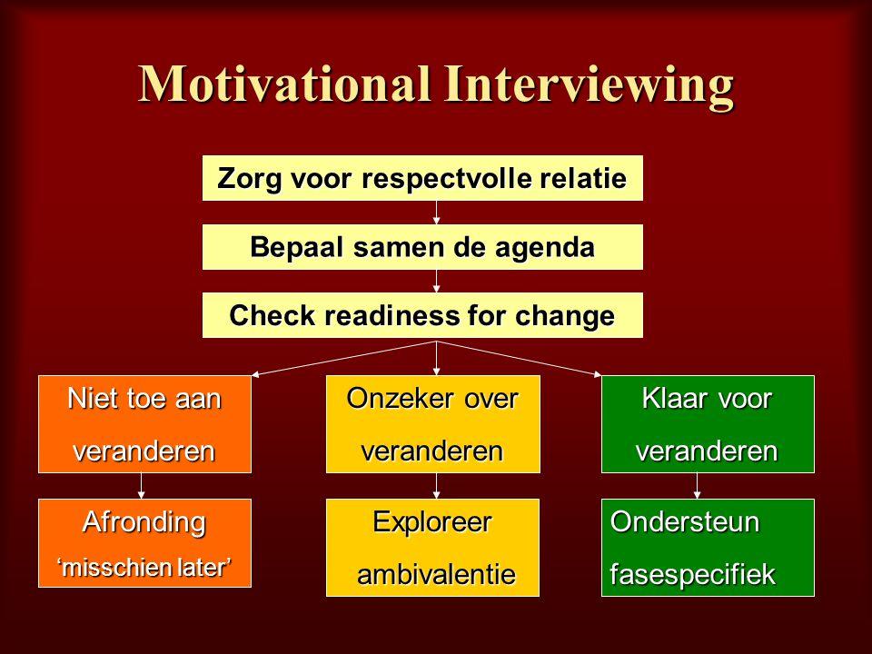Motivational Interviewing Zorg voor respectvolle relatie Check readiness for change Bepaal samen de agenda Afronding 'misschien later' Exploreer ambiv