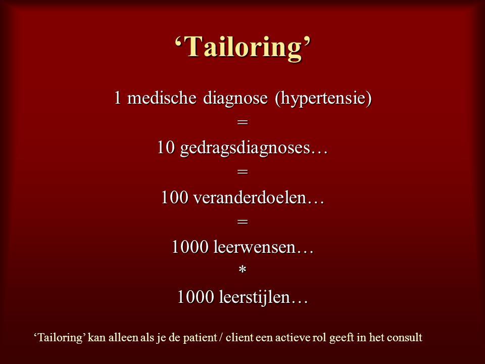 'Tailoring' 1 medische diagnose (hypertensie) = 10 gedragsdiagnoses… = 100 veranderdoelen… = 1000 leerwensen… * 1000 leerstijlen… 'Tailoring' kan alle