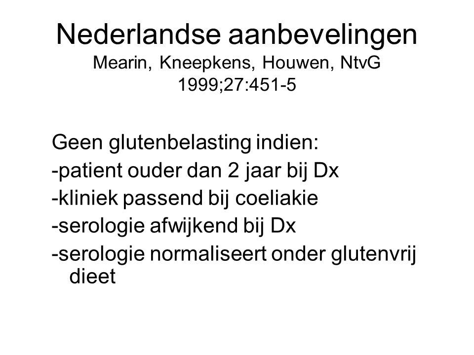 Nederlandse aanbevelingen Mearin, Kneepkens, Houwen, NtvG 1999;27:451-5 Geen glutenbelasting indien: -patient ouder dan 2 jaar bij Dx -kliniek passend