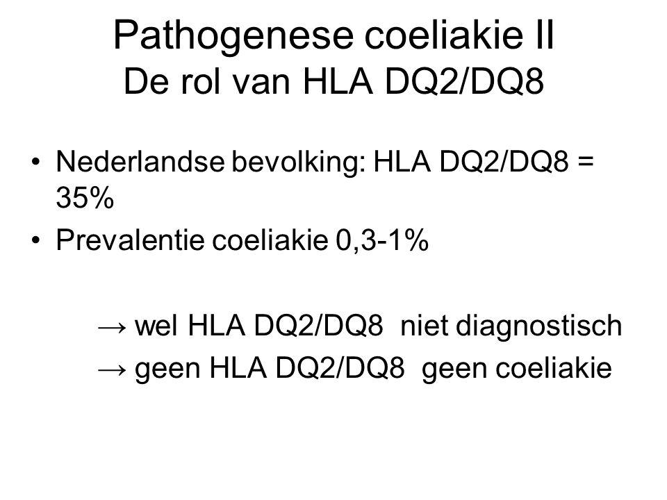 Pathogenese coeliakie II De rol van HLA DQ2/DQ8 Nederlandse bevolking: HLA DQ2/DQ8 = 35% Prevalentie coeliakie 0,3-1% → wel HLA DQ2/DQ8 niet diagnosti