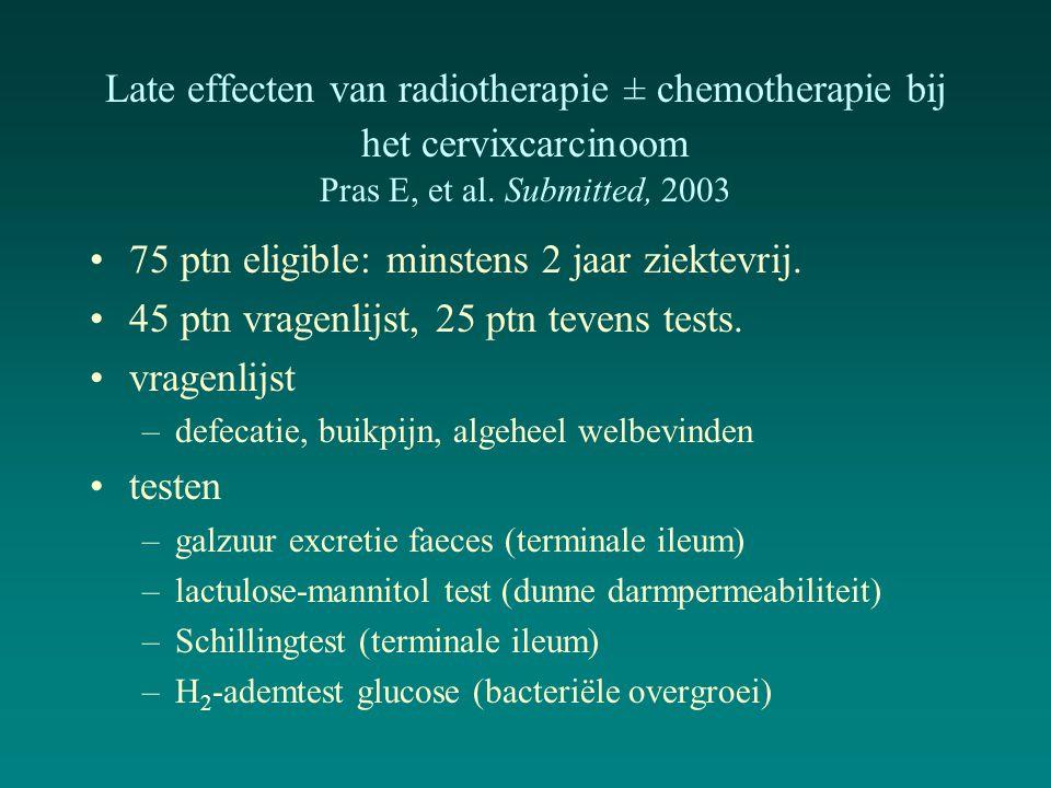 Late effecten van radiotherapie ± chemotherapie bij het cervixcarcinoom Pras E, et al. Submitted, 2003 75 ptn eligible: minstens 2 jaar ziektevrij. 45