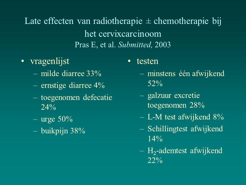Late effecten van radiotherapie ± chemotherapie bij het cervixcarcinoom Pras E, et al. Submitted, 2003 vragenlijst –milde diarree 33% –ernstige diarre