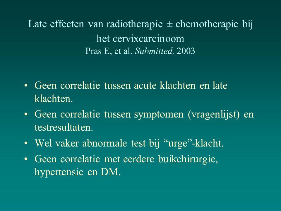 Late effecten van radiotherapie ± chemotherapie bij het cervixcarcinoom Pras E, et al. Submitted, 2003 Geen correlatie tussen acute klachten en late k