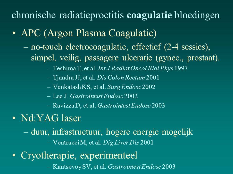 chronische radiatieproctitis coagulatie bloedingen APC (Argon Plasma Coagulatie) –no-touch electrocoagulatie, effectief (2-4 sessies), simpel, veilig,
