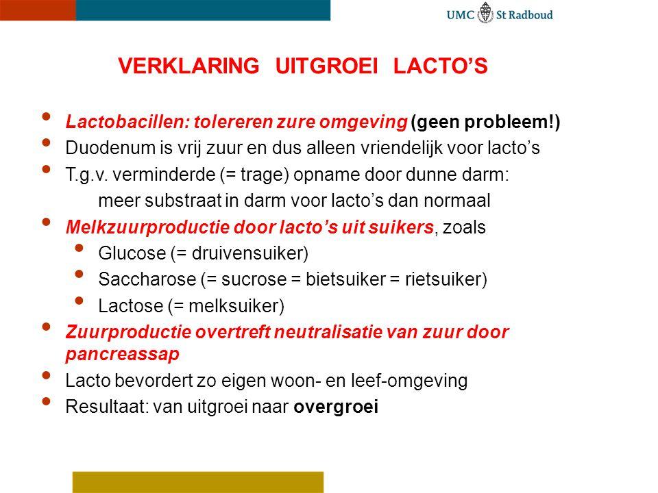 VERKLARING UITGROEI LACTO'S Lactobacillen: tolereren zure omgeving (geen probleem!) Duodenum is vrij zuur en dus alleen vriendelijk voor lacto's T.g.v.