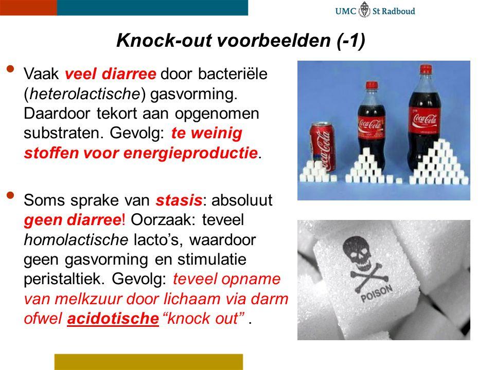 Vaak veel diarree door bacteriële (heterolactische) gasvorming.