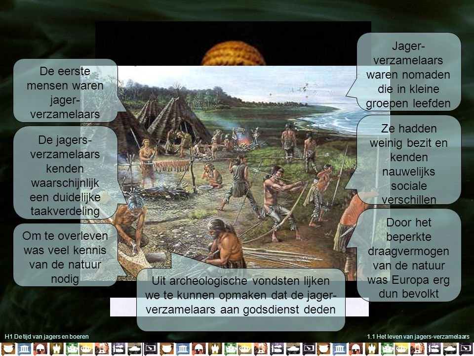 H1 De tijd van jagers en boeren1.1 Het leven van jagers-verzamelaars De eerste mensen waren jager- verzamelaars De jagers- verzamelaars kenden waarschijnlijk een duidelijke taakverdeling Om te overleven was veel kennis van de natuur nodig Jager- verzamelaars waren nomaden die in kleine groepen leefden Door het beperkte draagvermogen van de natuur was Europa erg dun bevolkt Ze hadden weinig bezit en kenden nauwelijks sociale verschillen Uit archeologische vondsten lijken we te kunnen opmaken dat de jager- verzamelaars aan godsdienst deden