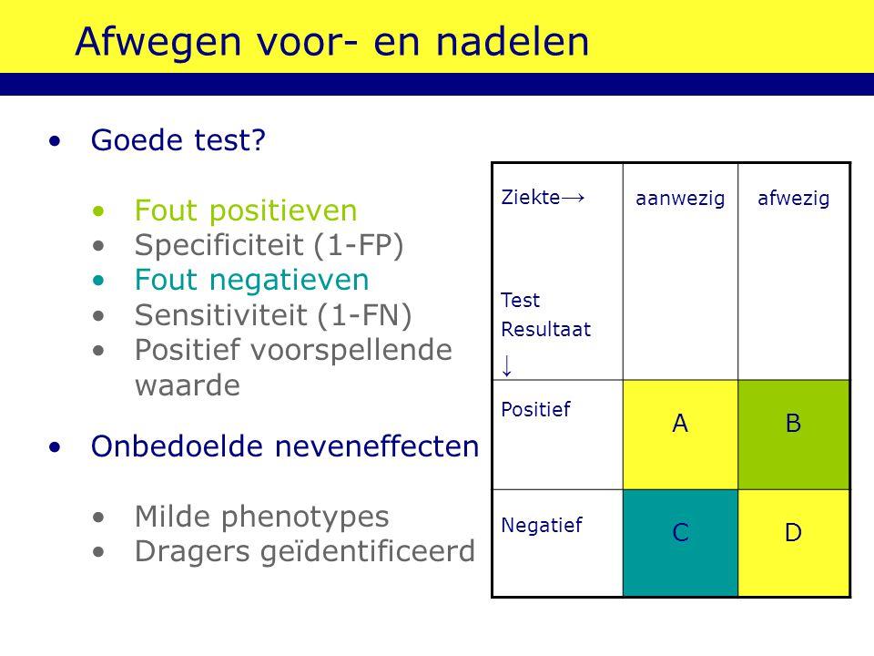 Afwegen voor- en nadelen Goede test? Fout positieven Specificiteit (1-FP) Fout negatieven Sensitiviteit (1-FN) Positief voorspellende waarde Onbedoeld