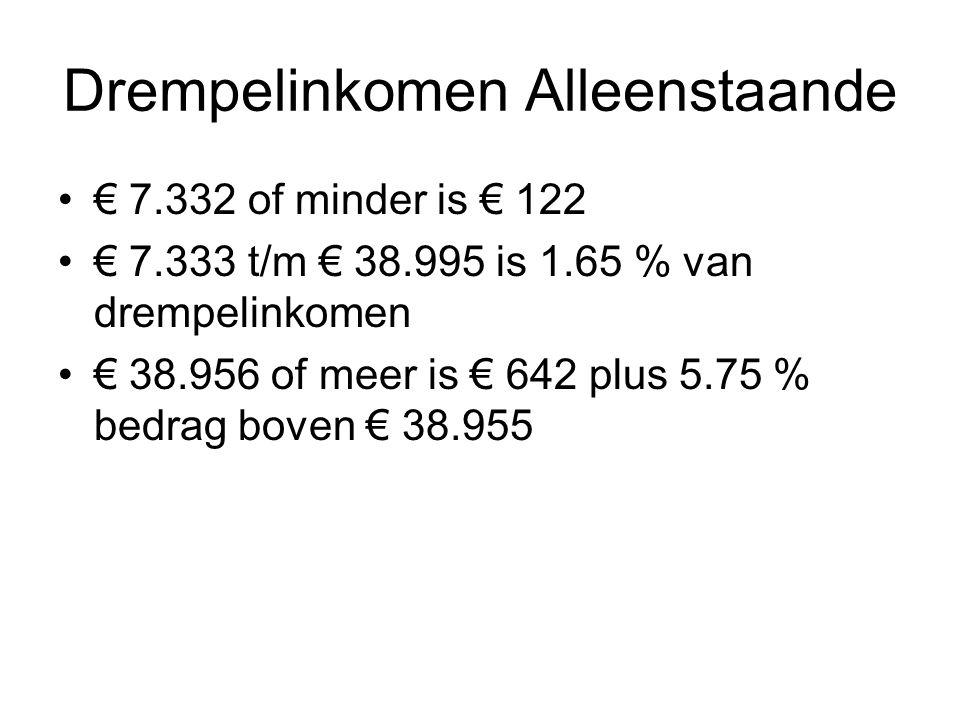 Drempelinkomen Alleenstaande € 7.332 of minder is € 122 € 7.333 t/m € 38.995 is 1.65 % van drempelinkomen € 38.956 of meer is € 642 plus 5.75 % bedrag
