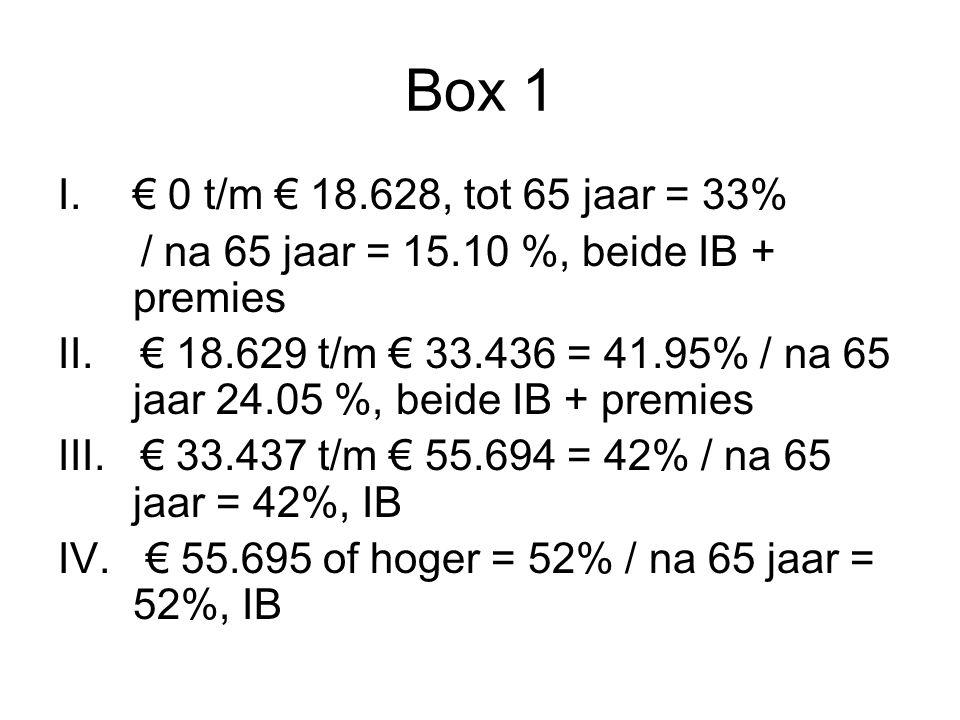 Box 1 I.€ 0 t/m € 18.628, tot 65 jaar = 33% / na 65 jaar = 15.10 %, beide IB + premies II. € 18.629 t/m € 33.436 = 41.95% / na 65 jaar 24.05 %, beide