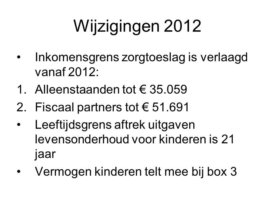 Wijzigingen 2012 Inkomensgrens zorgtoeslag is verlaagd vanaf 2012: 1.Alleenstaanden tot € 35.059 2.Fiscaal partners tot € 51.691 Leeftijdsgrens aftrek