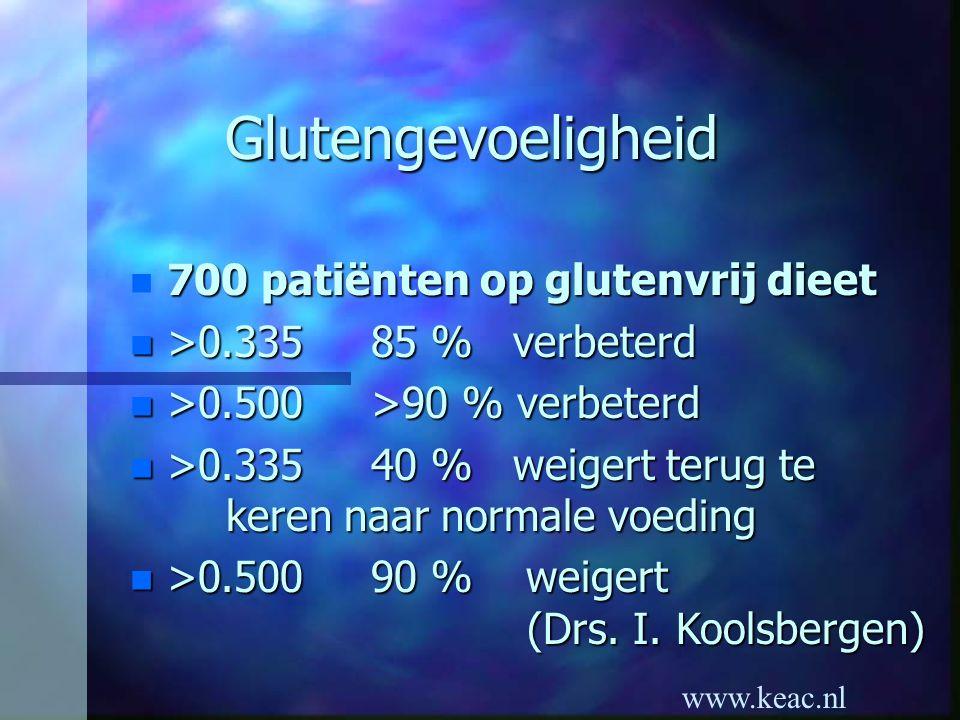 www.keac.nl Glutengevoeligheid 700 patiënten op glutenvrij dieet n 700 patiënten op glutenvrij dieet n >0.335 85 % verbeterd n >0.500 >90 % verbeterd