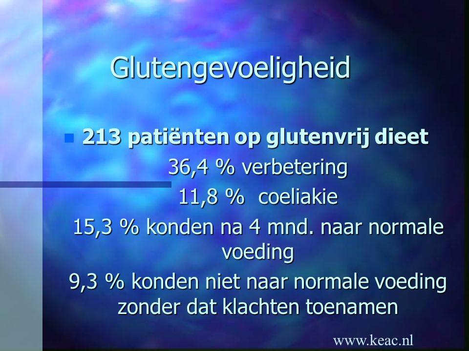 www.keac.nl Glutengevoeligheid 213 patiënten op glutenvrij dieet n 213 patiënten op glutenvrij dieet 36,4 % verbetering 11,8 % coeliakie 15,3 % konden