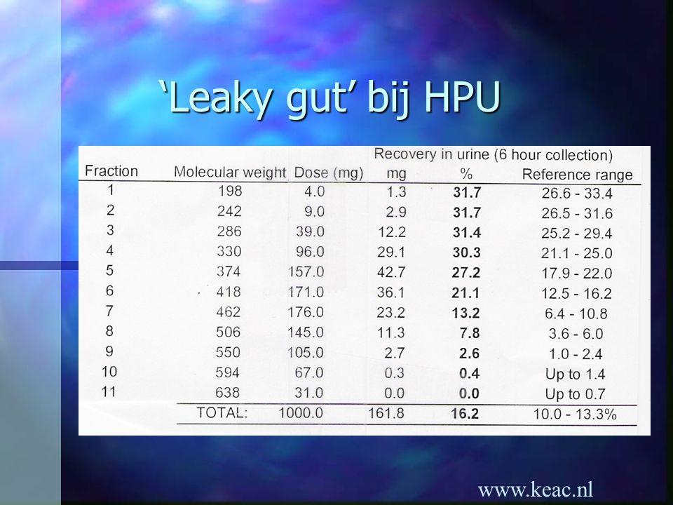 www.keac.nl 'Leaky gut' bij HPU