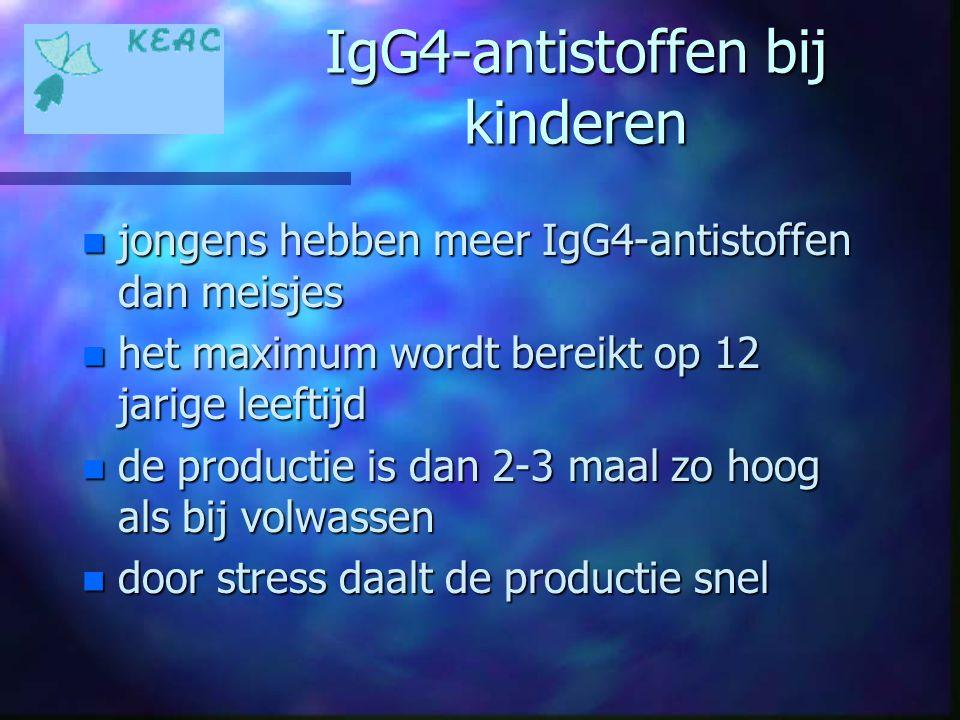 IgG4-antistoffen bij kinderen n jongens hebben meer IgG4-antistoffen dan meisjes n het maximum wordt bereikt op 12 jarige leeftijd n de productie is d