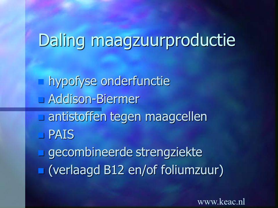 Kenmerken allergie n oorzaken darmdoorlaatbaarheid (2) n darmparasieten (Amoebe, Blastocytis) n andere allergieën n andere intoleranties (lactose, gluten) n brush border enzymdefect n ondervoeding