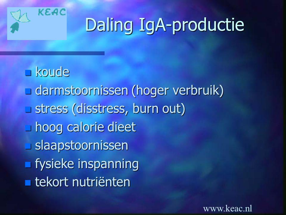 www.keac.nl Daling IgA-productie n koude n darmstoornissen (hoger verbruik) n stress (disstress, burn out) n hoog calorie dieet n slaapstoornissen n f